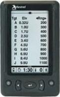KESTREL HUD FOR 5 SERIES - 0750LBLK