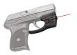 Crimson DS122 Defender AccuGuard Red Laser Ruger LCP 5mW .50